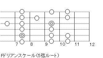 scale003.jpg